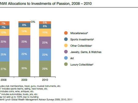 藝術與金融的跨界合奏: 藝術金融商品發展概述