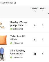 Shopping Behavior Insight