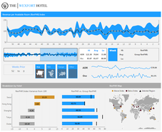 hospitality-dashboard_1.png
