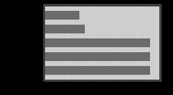 OAP metrics.png