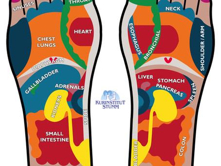 Fußzonen - Reflexmassage einfach erklärt.