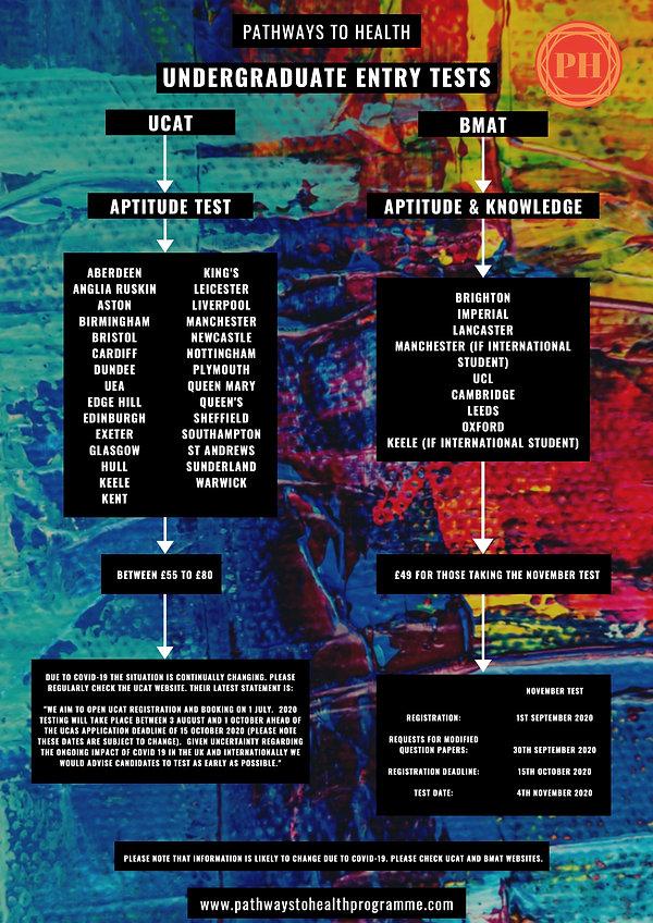 Entry Tests.jpg