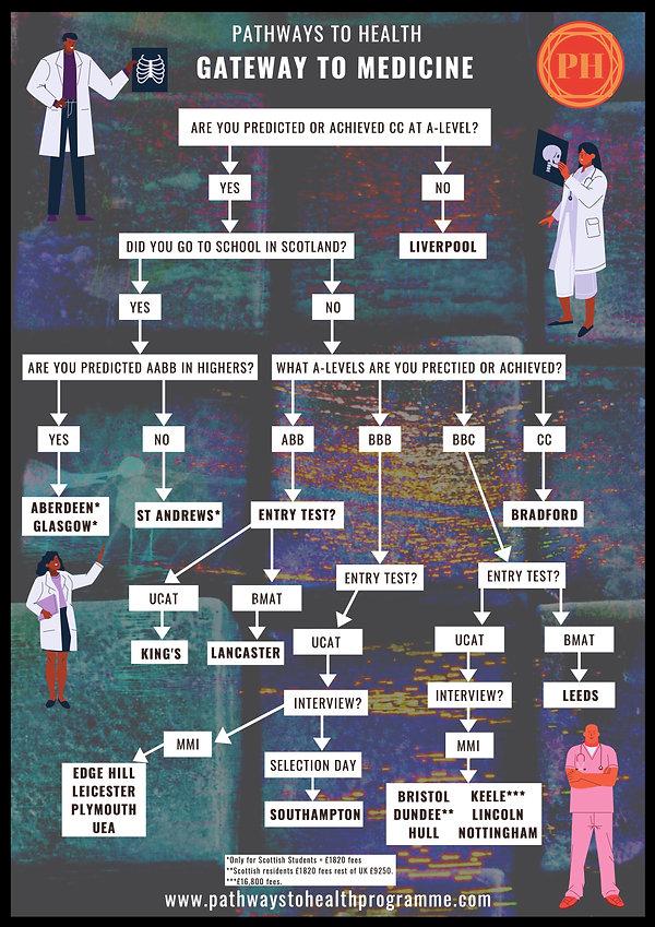 gateway to Medicine.jpg