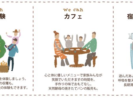 coco-Rinプロジェクト
