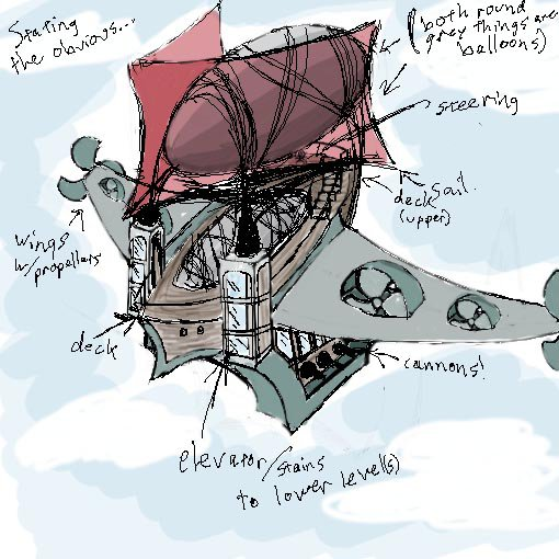 Unchained Student Game Air Balloon Concept
