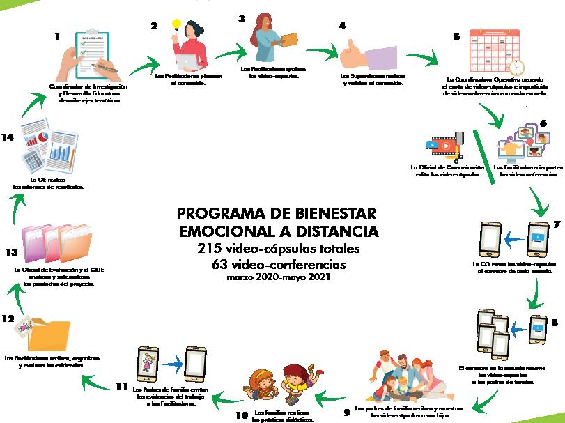 diagrama bienestar emocional-25.png