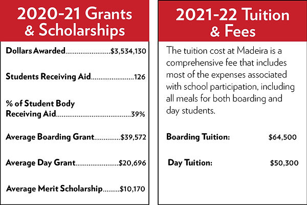 Tuition & Financial Aid boxes_update 02.