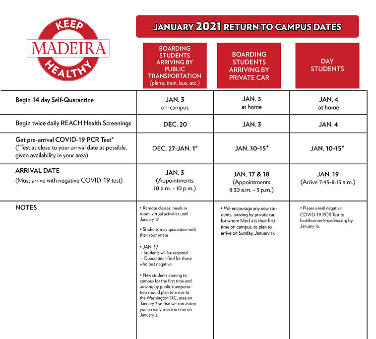 2021 January Return to Campus Dates 11x1
