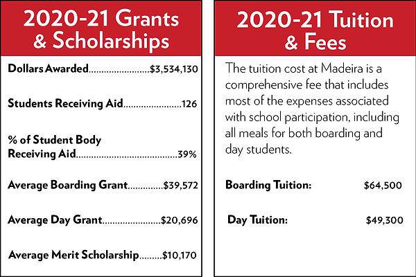Tuition & Financial Aid boxes 20-21 v3.j