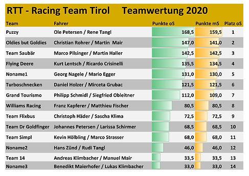 Teamwertung_2020_11.jpg