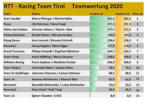 Teamwertung_2020_14.jpg