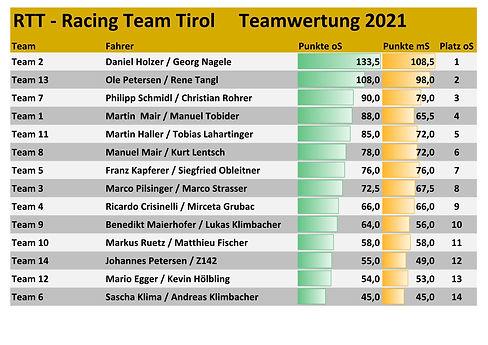 Teamwertung_2021_07.jpg