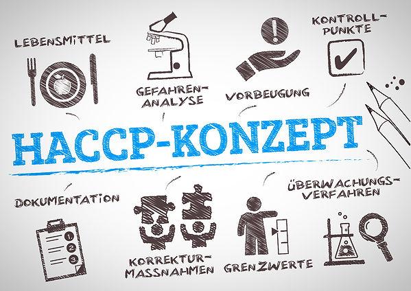 HACCP-Konzept Fa. Schad-Control