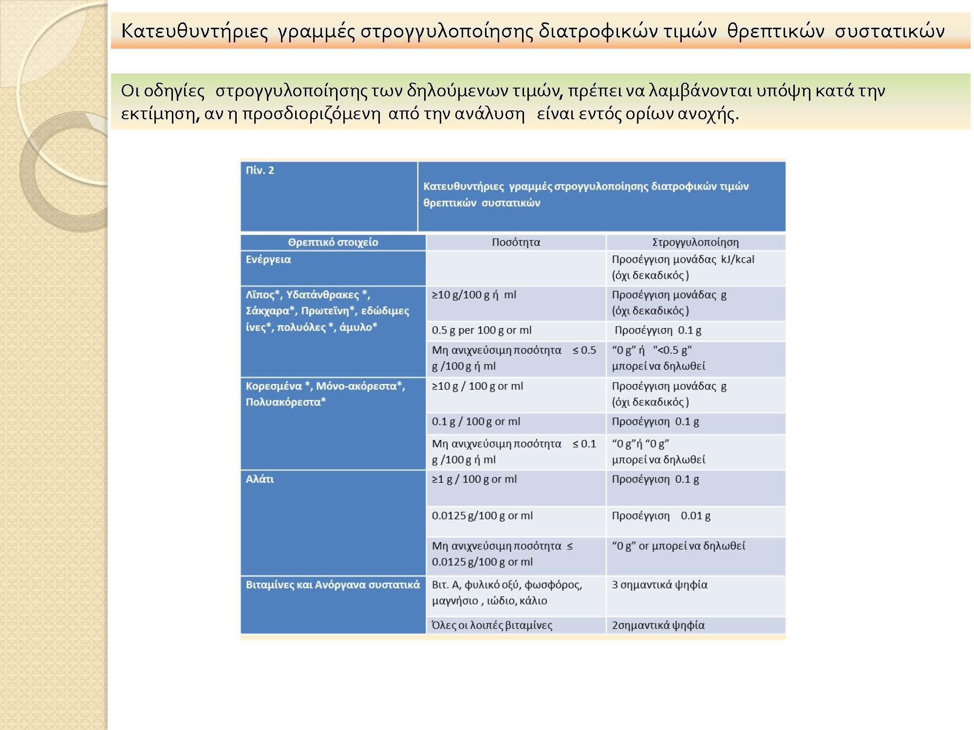 Διατροφική επισήμανση  στα προσυσκευασμένα τρόφιμα_Page_11