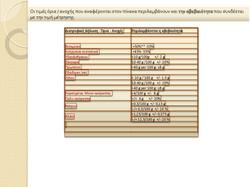 Διατροφική επισήμανση  στα προσυσκευασμένα τρόφιμα_Page_10