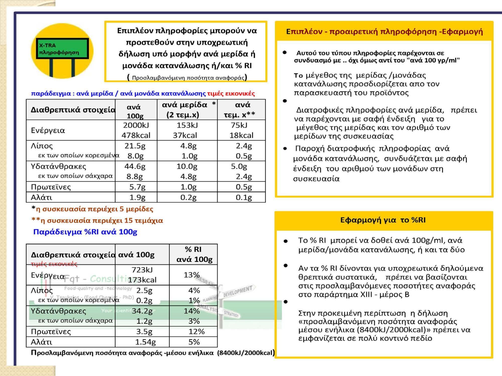 Διατροφική επισήμανση  στα προσυσκευασμένα τρόφιμα_Page_05