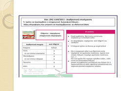 Διατροφική επισήμανση  στα προσυσκευασμένα τρόφιμα_Page_03