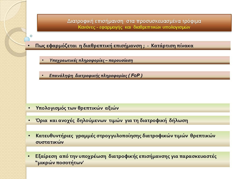 Διατροφική επισήμανση  στα προσυσκευασμένα τρόφιμα_Page_02