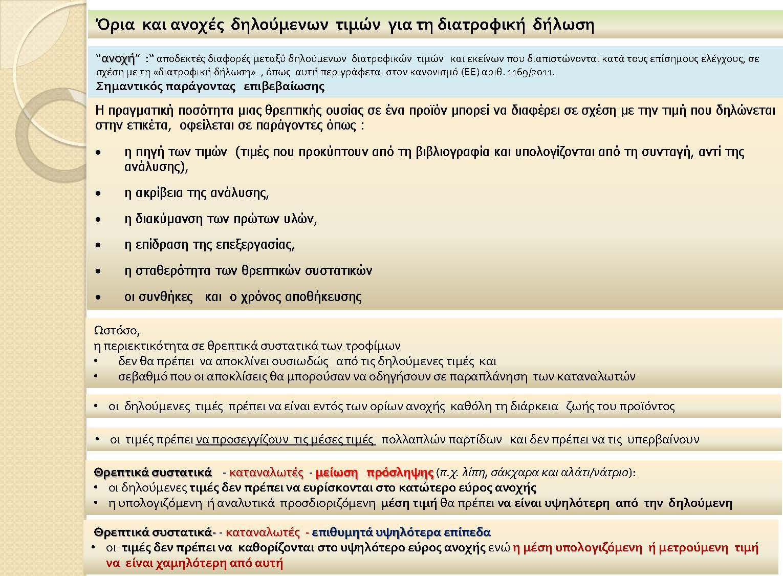 Διατροφική επισήμανση  στα προσυσκευασμένα τρόφιμα_Page_09