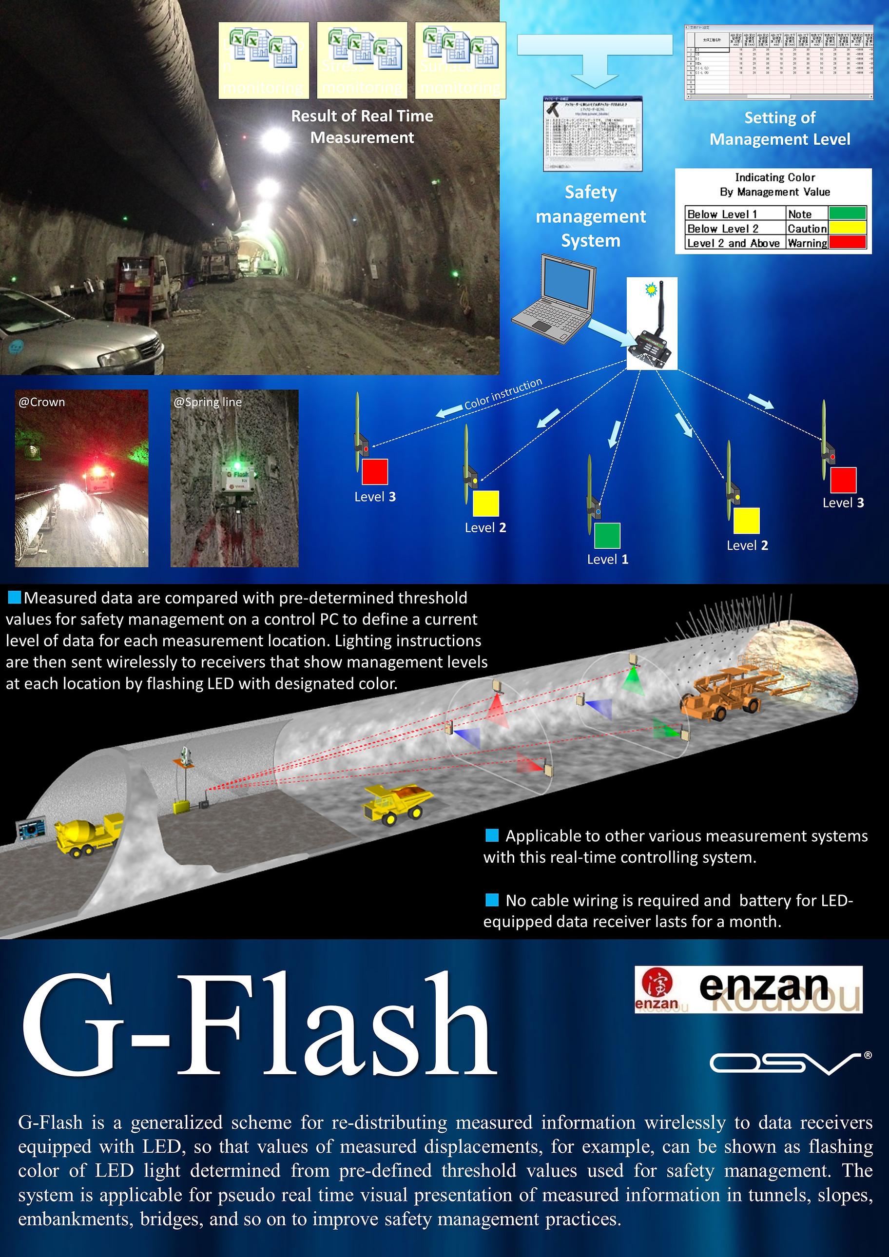 GFlash.JPG
