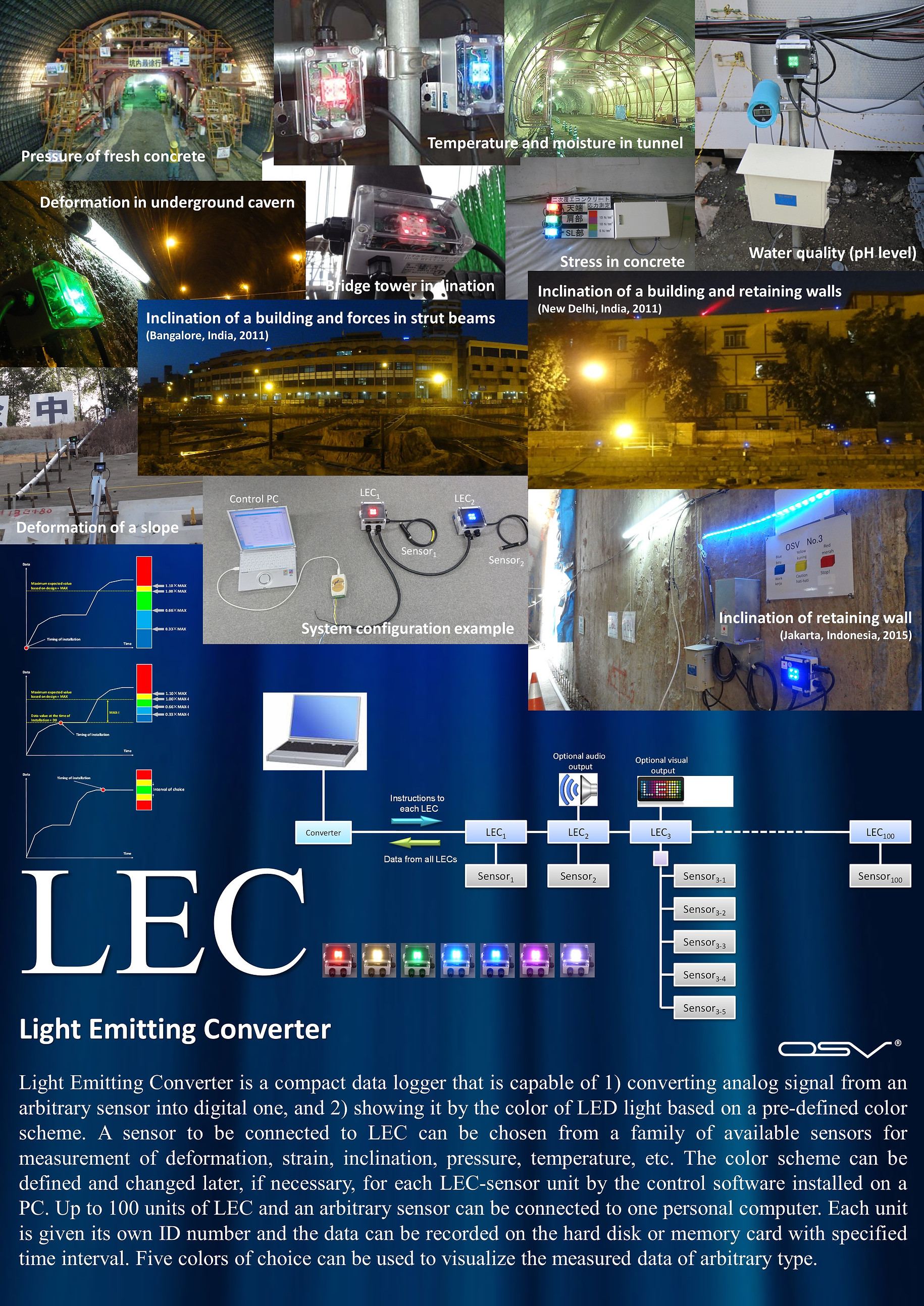 LECスライド1.JPG