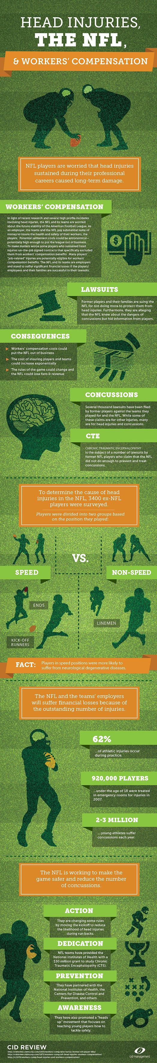nichole-fowler-design-infographics-3.jpg.jpg