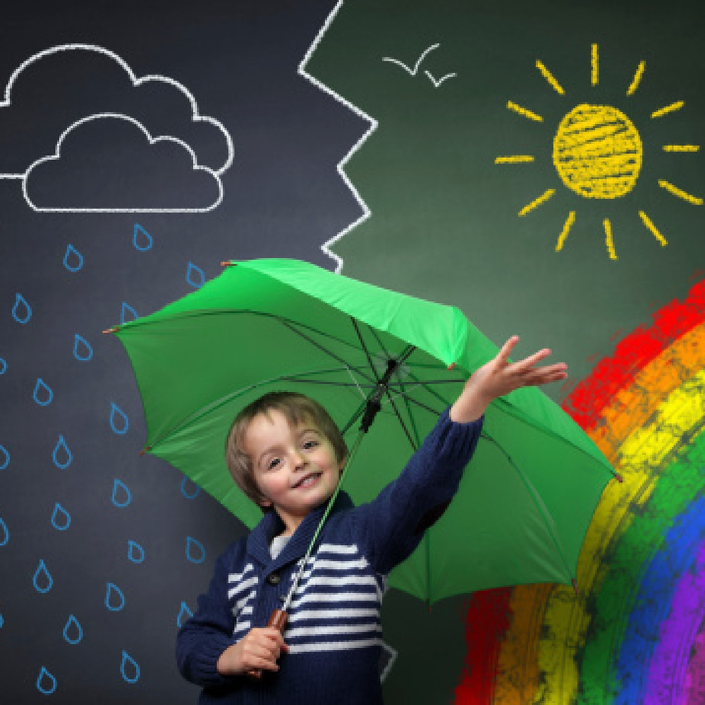 Weather Activities for Kids, Weather Station for Kids, Weather Science Kits, Weather Graphs for Kids