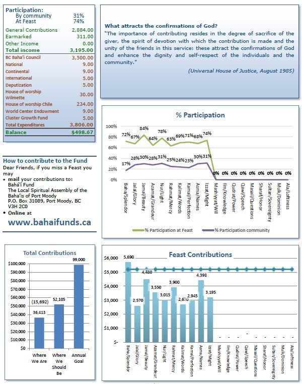 Fund Report.JPG