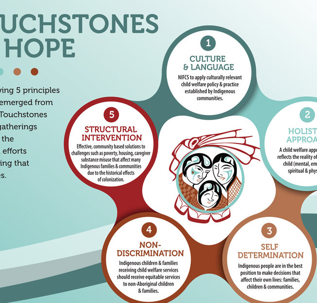 Touchstones-of-Hope-Web.jpg