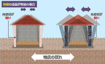 地震外壁.png