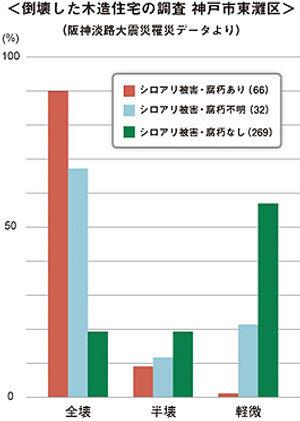 taishin_hikaku.jpg