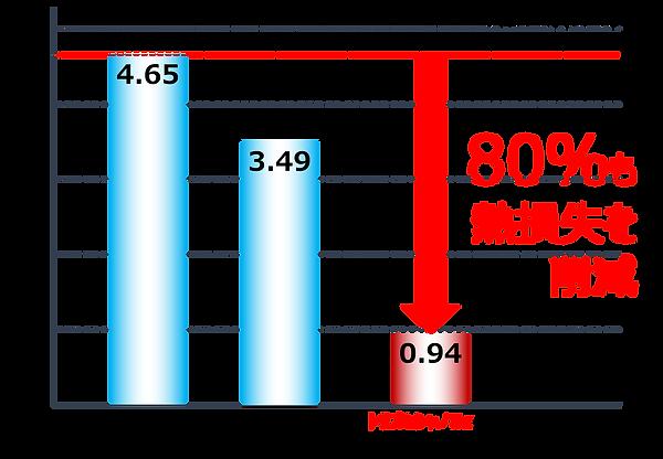 窓断熱性能比較.png