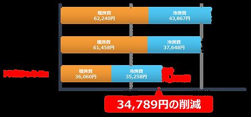 冷暖房費比較.png