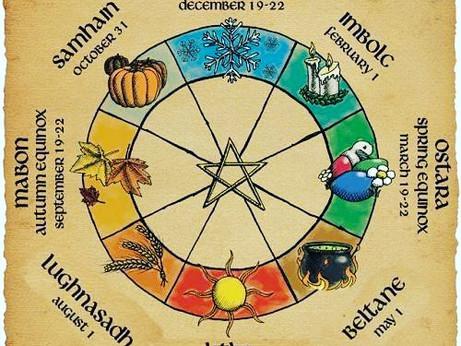 Magick Mondays - The Wiccan Calendar