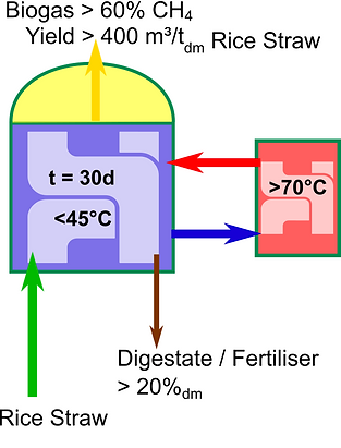 Loop-Reactor_nt.png