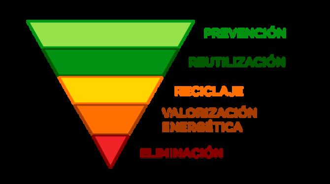 objetivos-REP.png