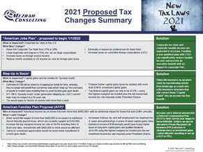 2021 Proposed Tax Changes Summary