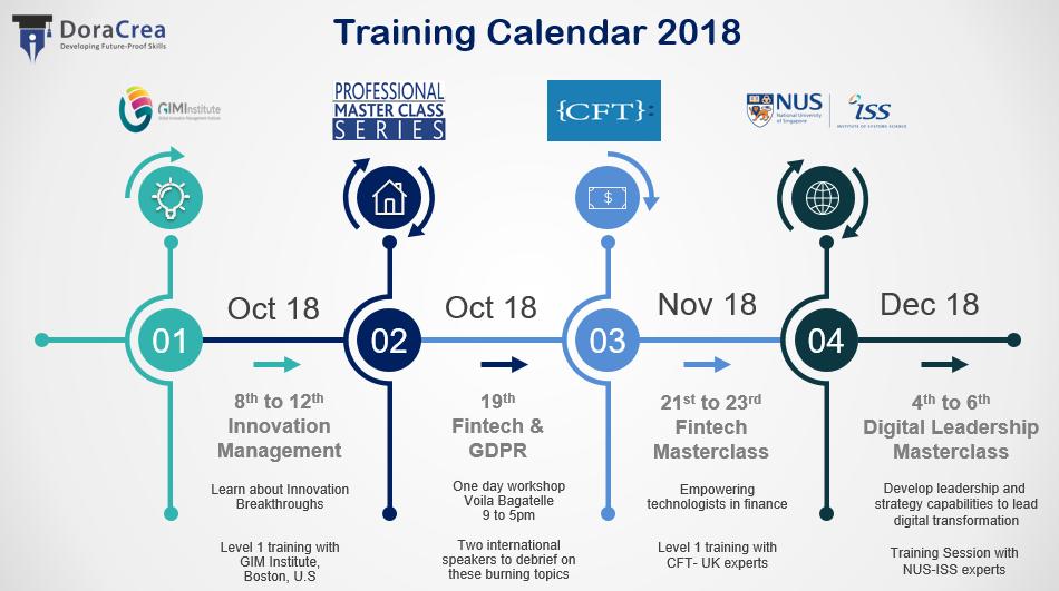 Training Calenda S2 2018.PNG