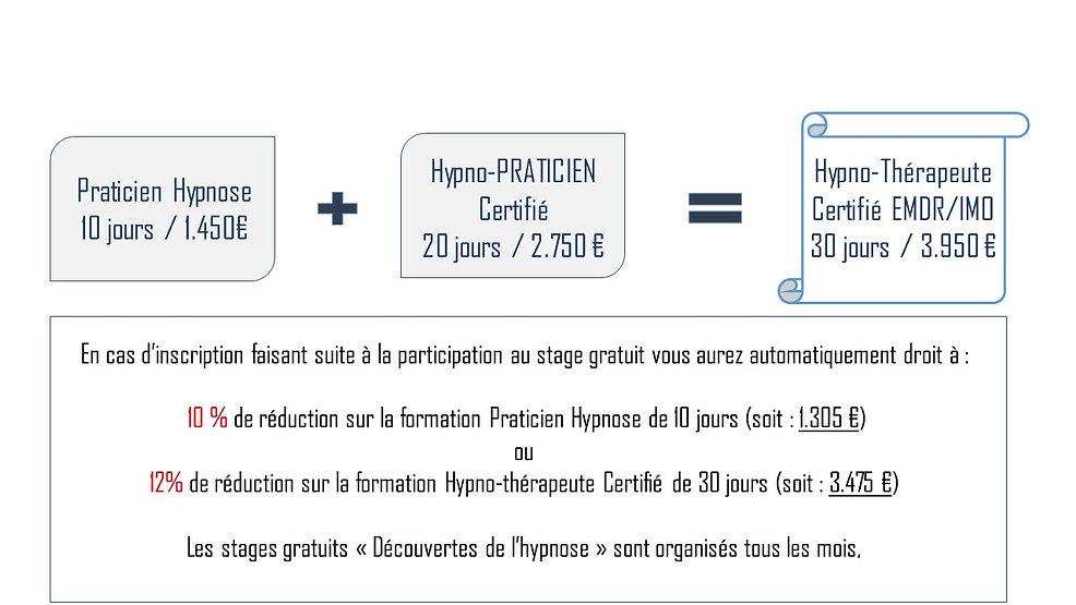 Tarif_hypnoPraticien_Certifié.jpg