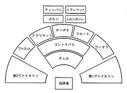 1835-47年メンデルスゾーン時代のゲヴァントハウス演奏会