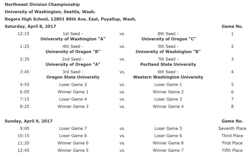 Northwest Division Championships 2017 Schedule