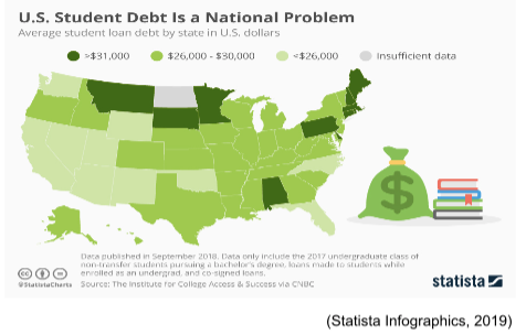 US Student debt by a map of the US