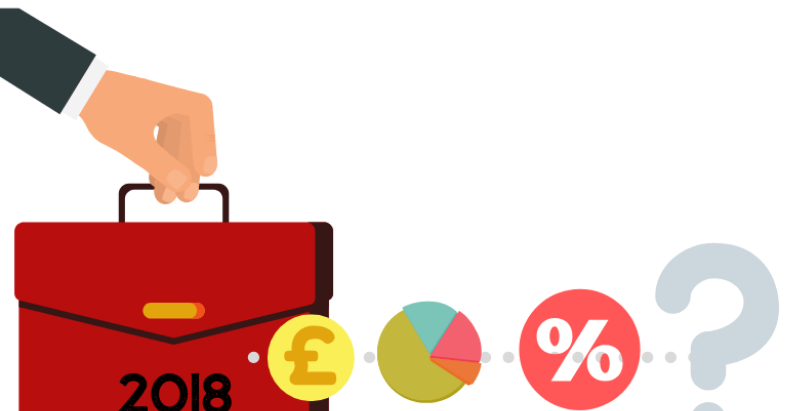 The Autumn Budget 2018 – What Could it Mean for your Business?