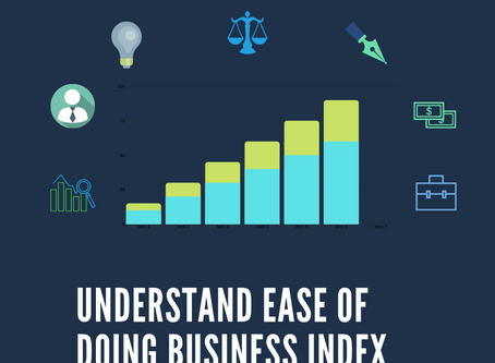 Understand Ease of Doing Business Index