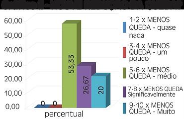 grafico 2.png