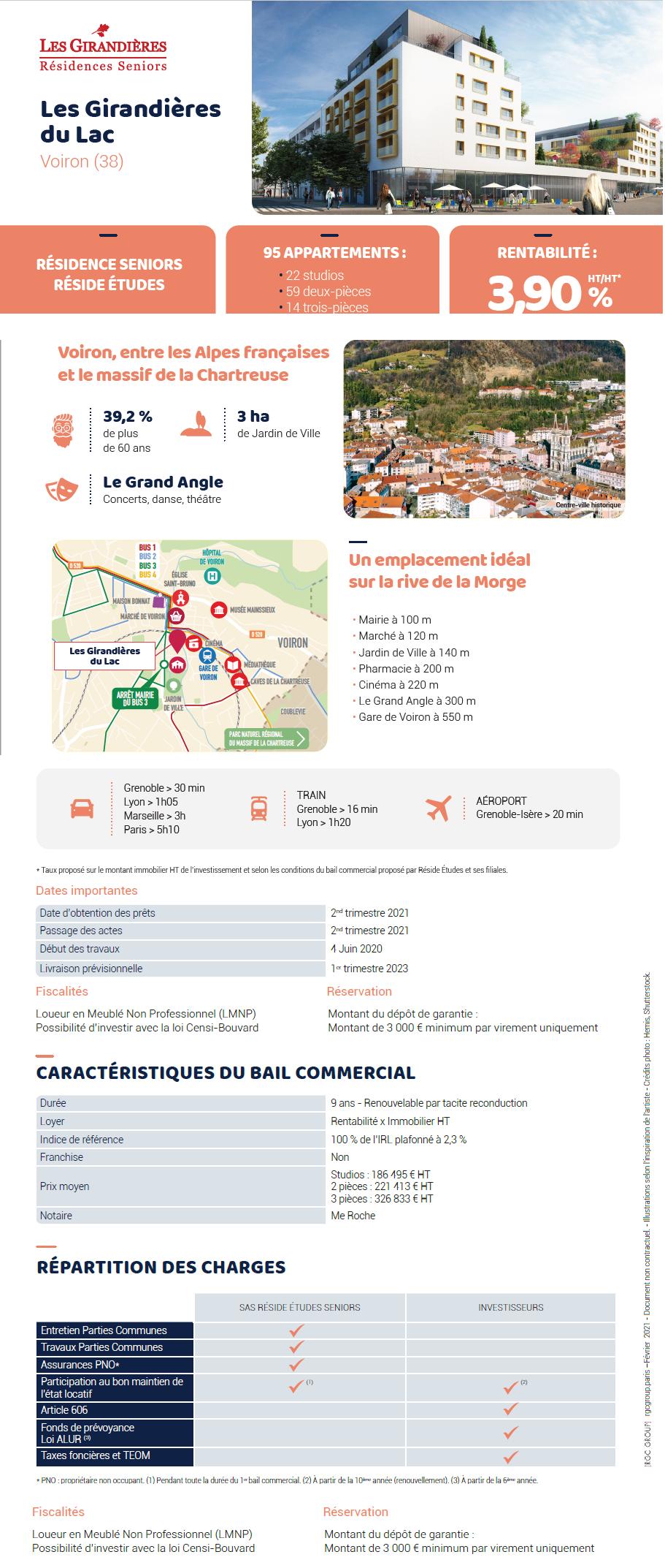 Girandières Voiron  Reseau.png