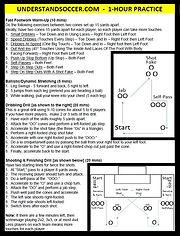 Soccer Coaching Free Printout Pic 1.JPG