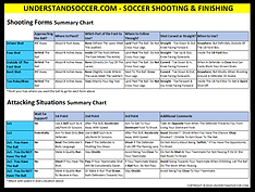 Shooting Form & Attacking Summary Pictur