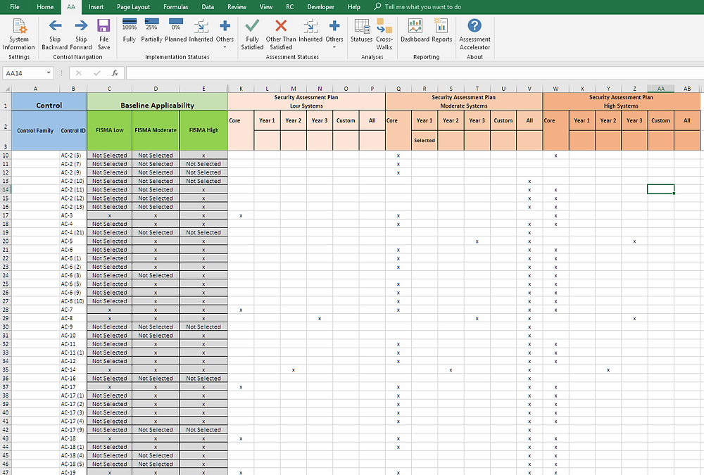Fully customizable assessment plan by categorization