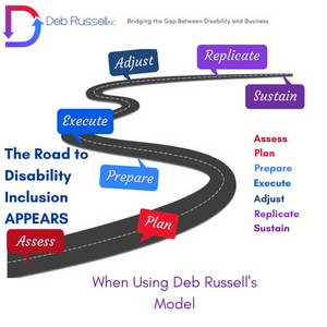 Image of road map highlighting Assess, Plan, Prepare, Execute, Adjust, Replicate, Sustain